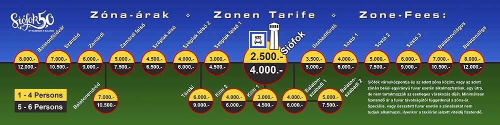 Taxi tarifa táblázat Siófok